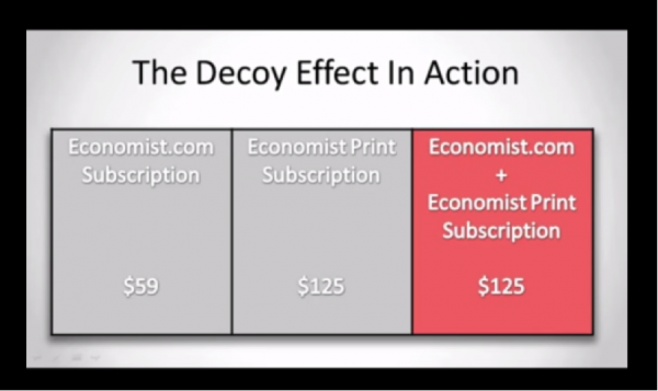 Economist Decoy Effect